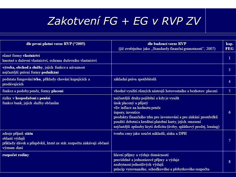 """dle první platné verze RVP (*2005)dle budoucí verze RVP (již zveřejněno jako """"Standardy finanční gramotnosti , 2007) kap."""