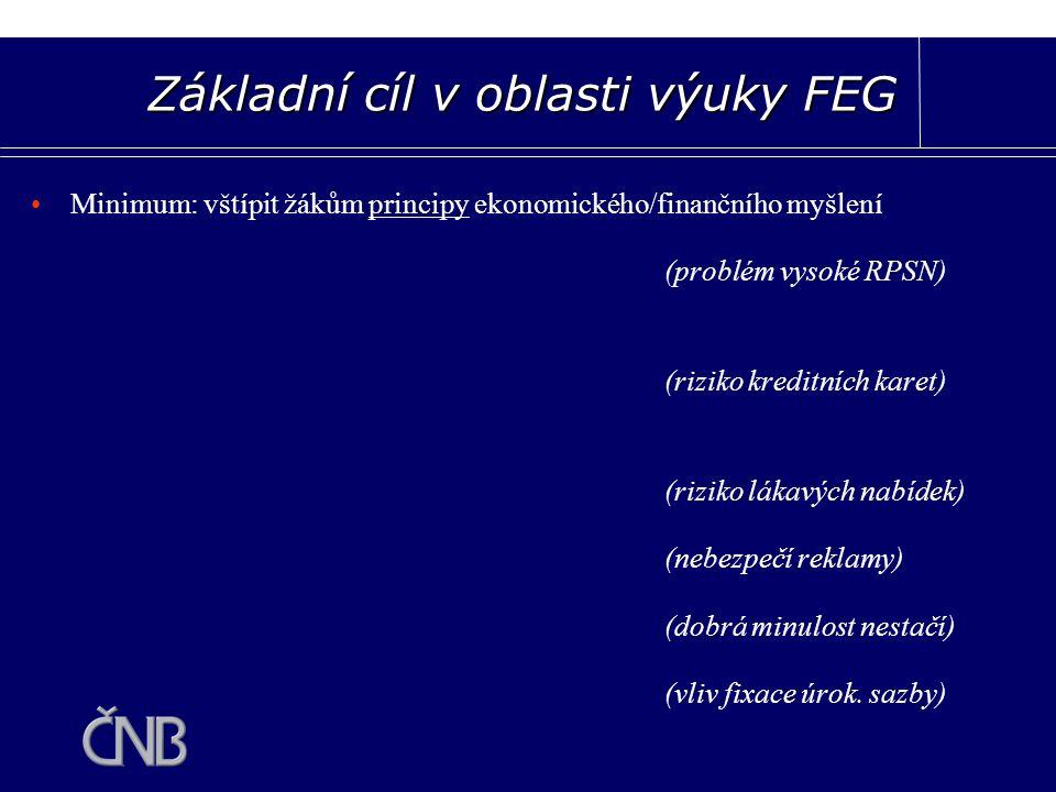 Minimum: vštípit žákům principy ekonomického/finančního myšlení (problém vysoké RPSN) (riziko kreditních karet) (riziko lákavých nabídek) (nebezpečí reklamy) (dobrá minulost nestačí) (vliv fixace úrok.