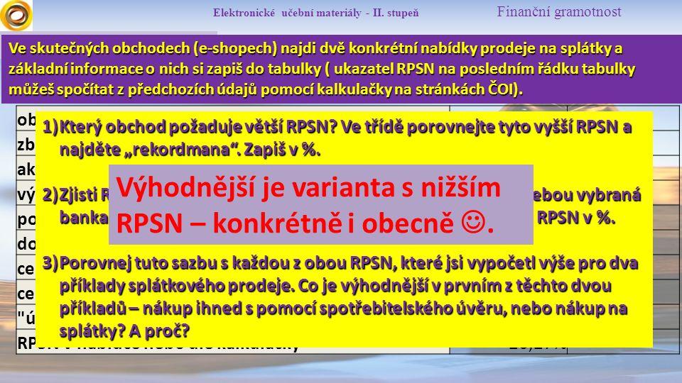 Elektronické učební materiály - II. stupeň Finanční gramotnost 1.8 Splátka nebo úvěr.