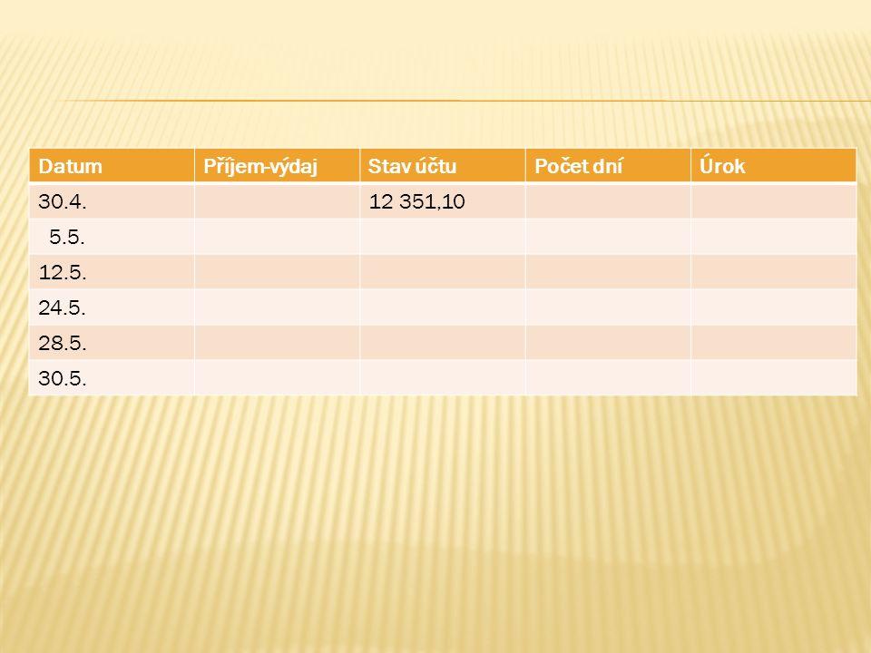 DatumPříjem-výdajStav účtuPočet dníÚrok 30.4.12 351,10 5.5. 12.5. 24.5. 28.5. 30.5.