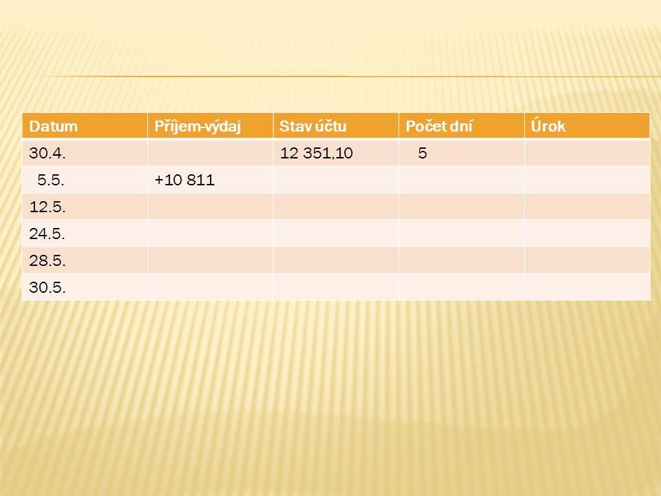 DatumPříjem-výdajStav účtuPočet dníÚrok 30.4.12 351,10 5 5.5.+10 811 12.5. 24.5. 28.5. 30.5.