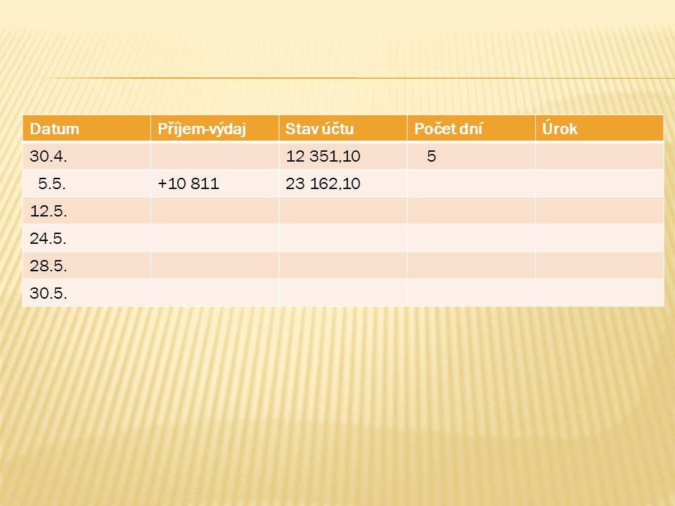DatumPříjem-výdajStav účtuPočet dníÚrok 30.4.12 351,10 5 5.5.+10 81123 162,10 12.5.