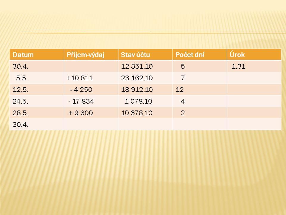 DatumPříjem-výdajStav účtuPočet dníÚrok 30.4.12 351,10 5 1,31 5.5.+10 81123 162,10 7 12.5.