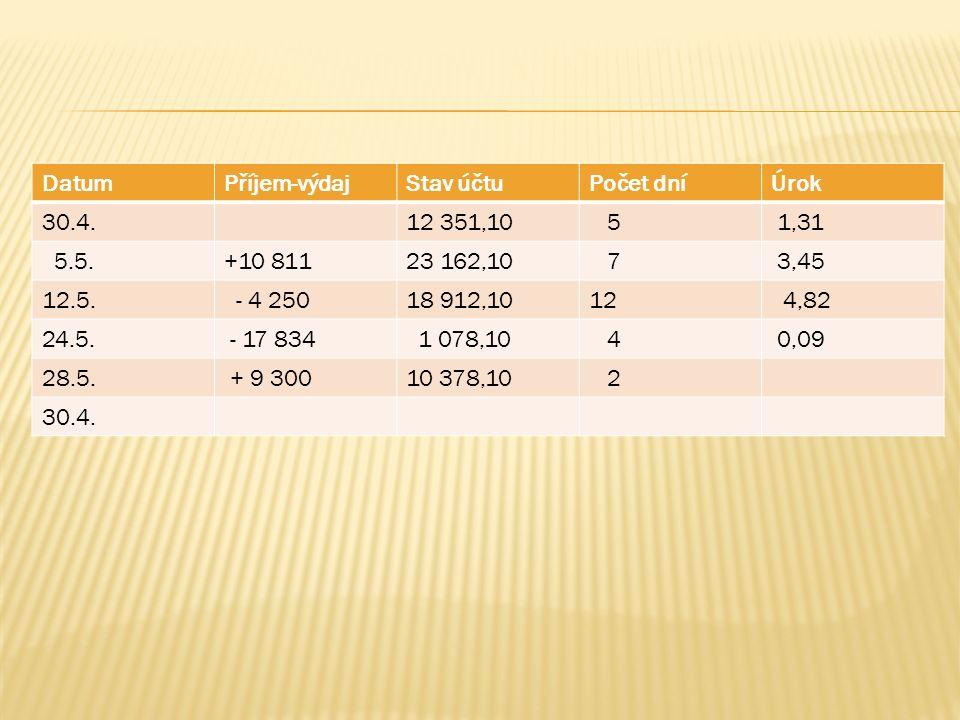 DatumPříjem-výdajStav účtuPočet dníÚrok 30.4.12 351,10 5 1,31 5.5.+10 81123 162,10 7 3,45 12.5.