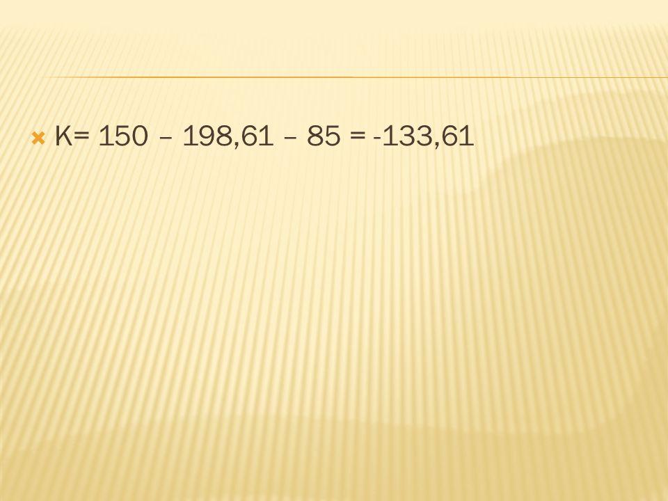  K= 150 – 198,61 – 85 = -133,61