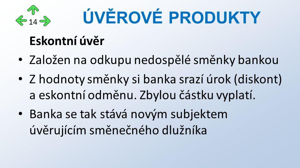 Eskontní úvěr Založen na odkupu nedospělé směnky bankou Z hodnoty směnky si banka srazí úrok (diskont) a eskontní odměnu. Zbylou částku vyplatí. Banka