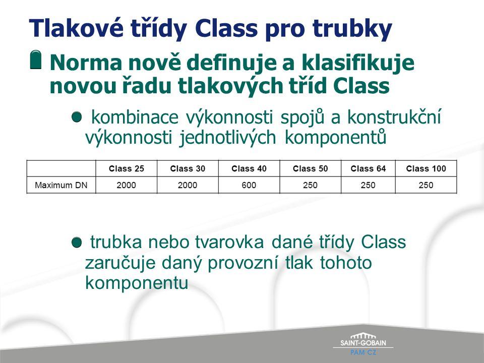 Tlakové třídy Class pro trubky Norma nově definuje a klasifikuje novou řadu tlakových tříd Class kombinace výkonnosti spojů a konstrukční výkonnosti jednotlivých komponentů trubka nebo tvarovka dané třídy Class zaručuje daný provozní tlak tohoto komponentu