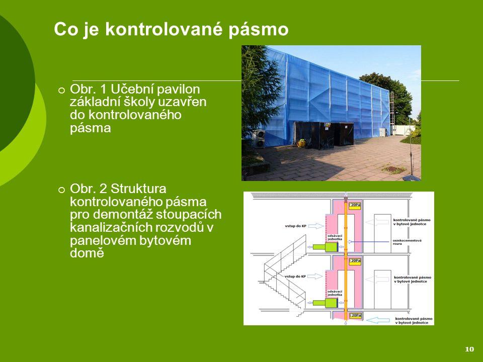 10 Co je kontrolované pásmo  Obr. 1 Učební pavilon základní školy uzavřen do kontrolovaného pásma  Obr. 2 Struktura kontrolovaného pásma pro demontá