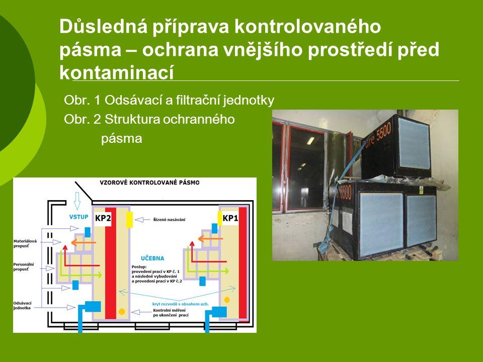 Důsledná příprava kontrolovaného pásma – ochrana vnějšího prostředí před kontaminací Obr. 1 Odsávací a filtrační jednotky Obr. 2 Struktura ochranného