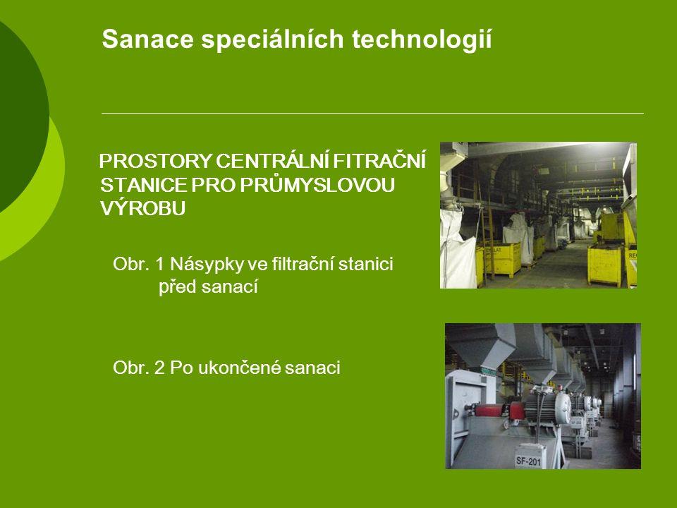 Sanace speciálních technologií PROSTORY CENTRÁLNÍ FITRAČNÍ STANICE PRO PRŮMYSLOVOU VÝROBU Obr.