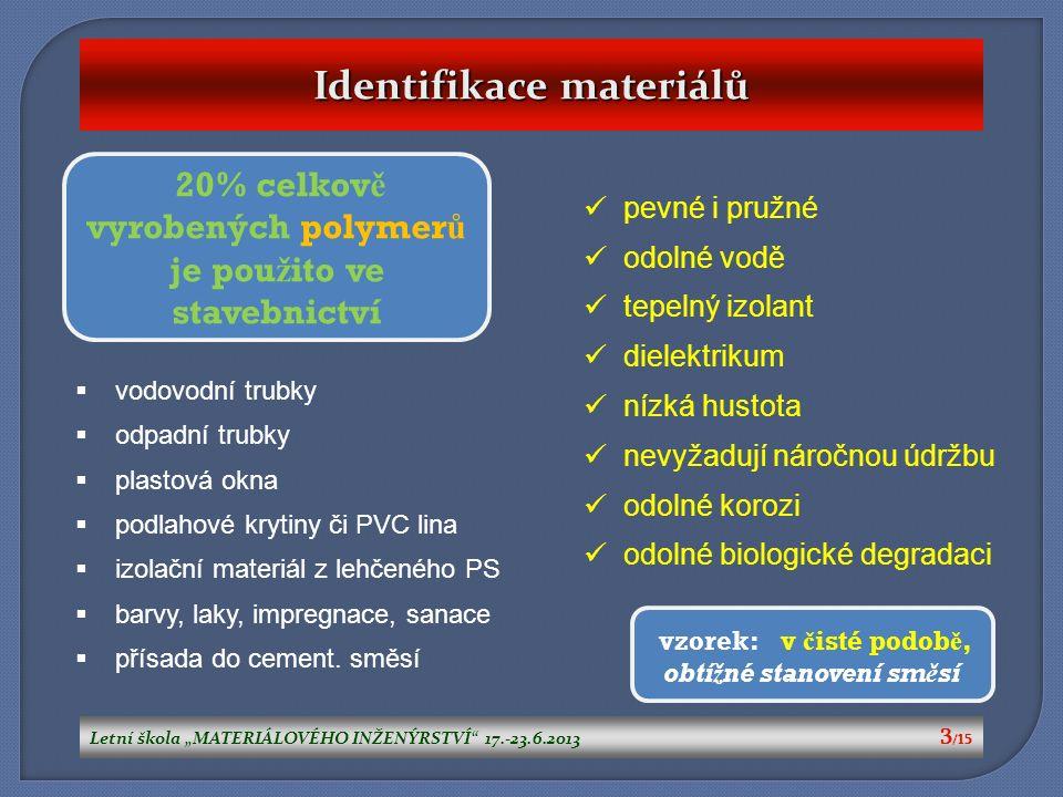 """Identifikace materiálů pevné i pružné odolné vodě tepelný izolant dielektrikum nízká hustota nevyžadují náročnou údržbu odolné korozi odolné biologické degradaci Letní škola """"MATERIÁLOVÉHO INŽENÝRSTVÍ 17.-23.6.2013 3 /15  vodovodní trubky  odpadní trubky  plastová okna  podlahové krytiny či PVC lina  izolační materiál z lehčeného PS  barvy, laky, impregnace, sanace  přísada do cement."""