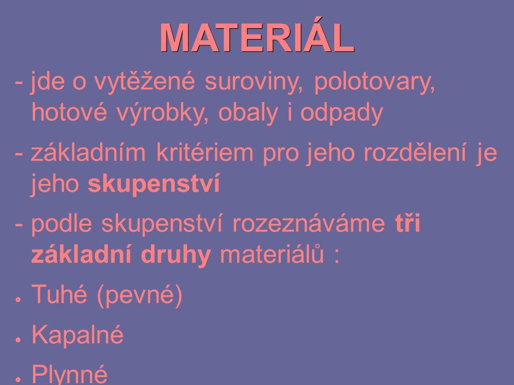 MATERIÁL - jde o vytěžené suroviny, polotovary, hotové výrobky, obaly i odpady - základním kritériem pro jeho rozdělení je jeho skupenství - podle skupenství rozeznáváme tři základní druhy materiálů : ● Tuhé (pevné) ● Kapalné ● Plynné