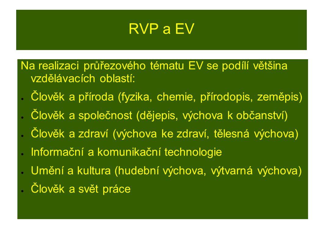 RVP a EV Na realizaci průřezového tématu EV se podílí většina vzdělávacích oblastí: ● Člověk a příroda (fyzika, chemie, přírodopis, zeměpis) ● Člověk