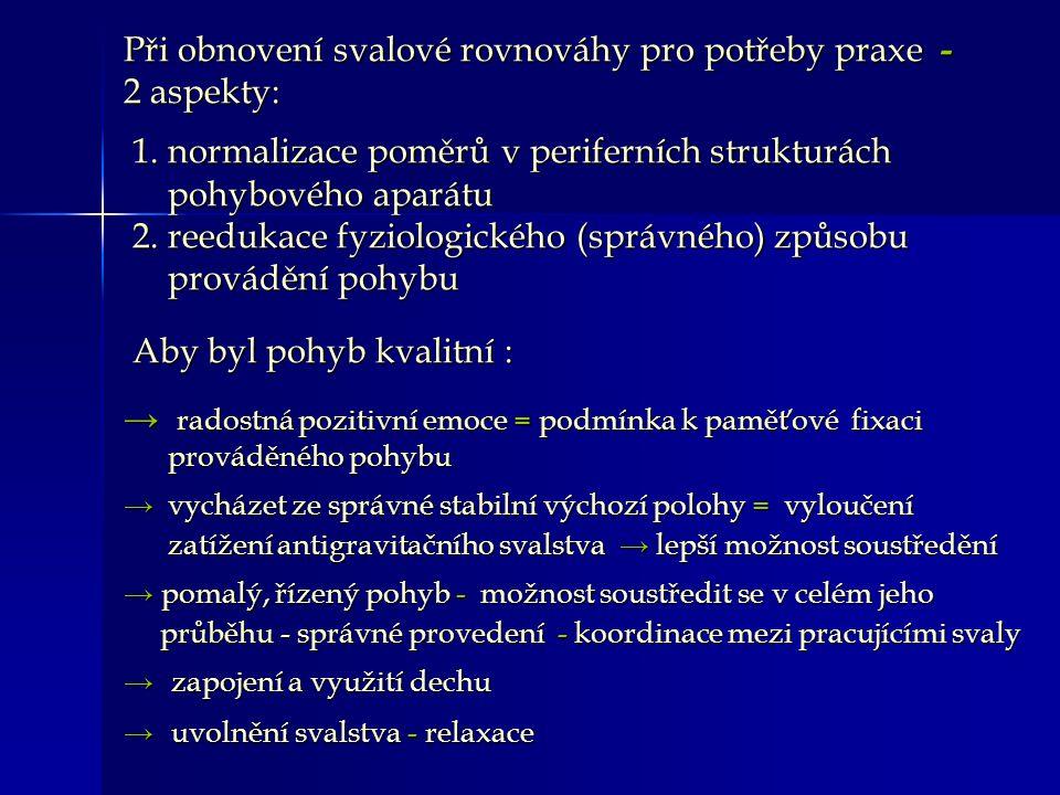 Při obnovení svalové rovnováhy pro potřeby praxe - 2 aspekty: 1.