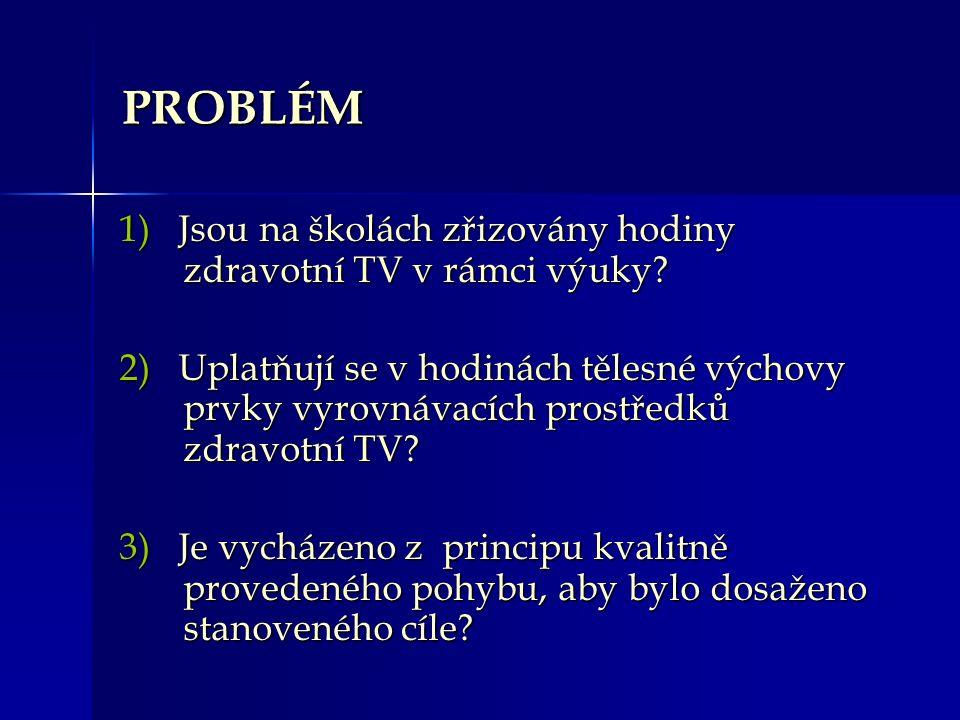 LITERATURA Bursová, M.(2005). Kompenzační cvičení.