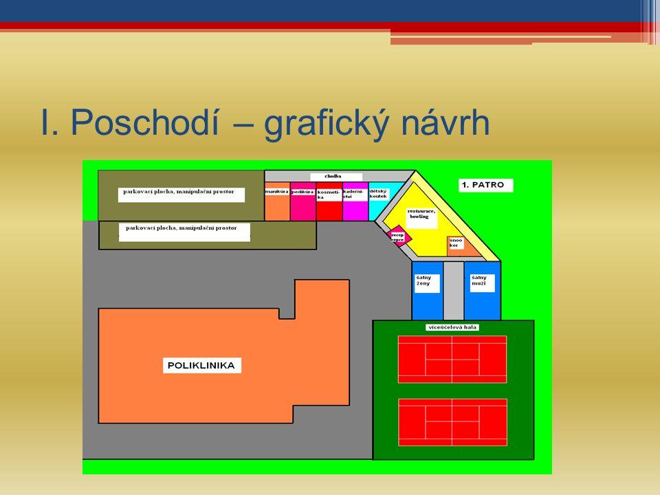 II. Poschodí – grafický návrh