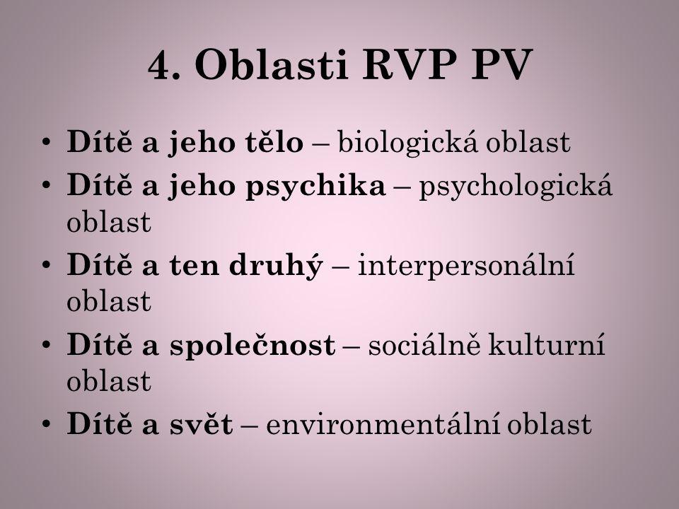 4. Oblasti RVP PV Dítě a jeho tělo – biologická oblast Dítě a jeho psychika – psychologická oblast Dítě a ten druhý – interpersonální oblast Dítě a sp
