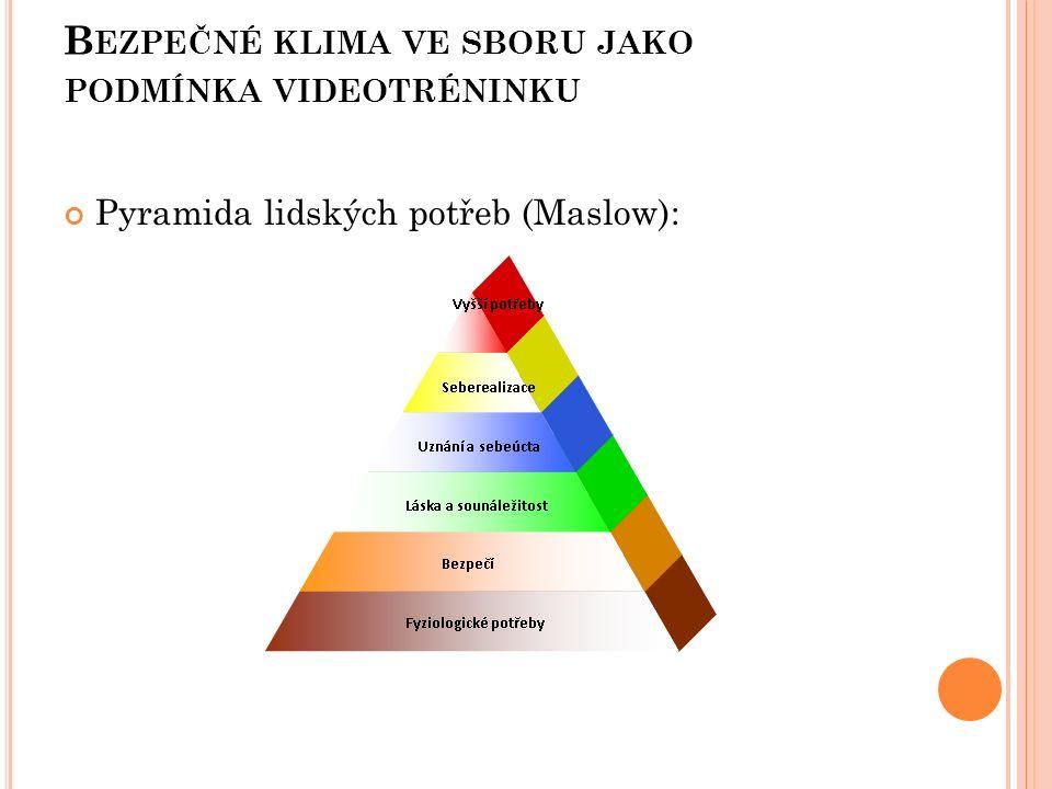 B EZPEČNÉ KLIMA VE SBORU JAKO PODMÍNKA VIDEOTRÉNINKU Pyramida lidských potřeb (Maslow):