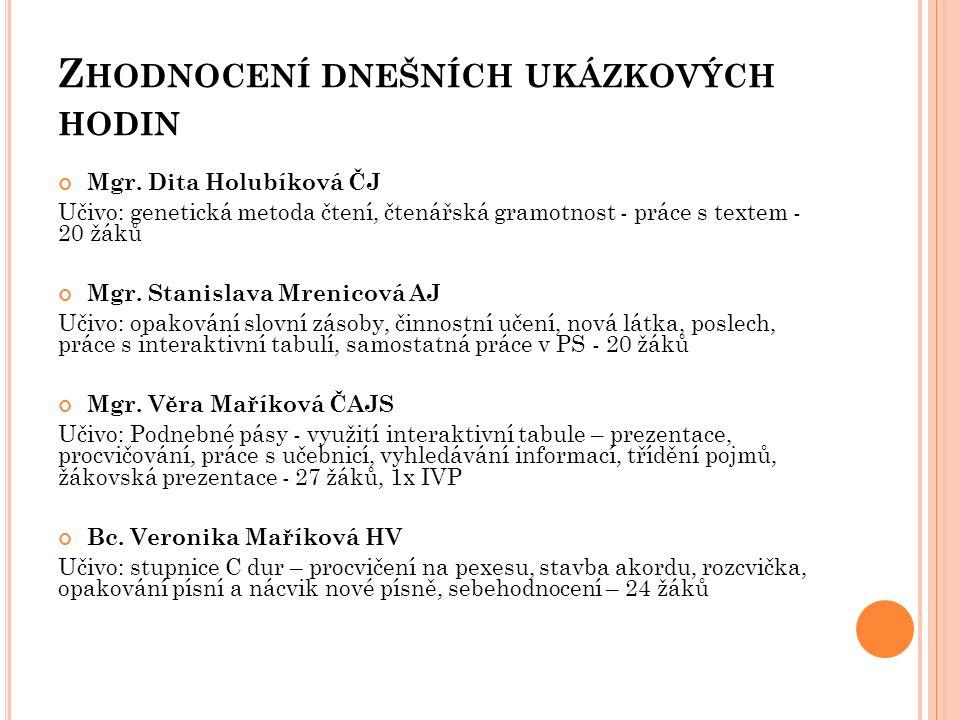 Z HODNOCENÍ DNEŠNÍCH UKÁZKOVÝCH HODIN Mgr. Dita Holubíková ČJ Učivo: genetická metoda čtení, čtenářská gramotnost - práce s textem - 20 žáků Mgr. Stan