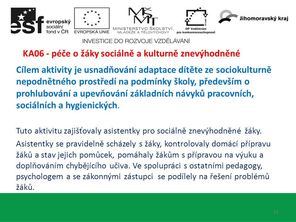 12 Cílem aktivity je usnadňování adaptace dítěte ze sociokulturně nepodnětného prostředí na podmínky školy, především o prohlubování a upevňování základních návyků pracovních, sociálních a hygienických.