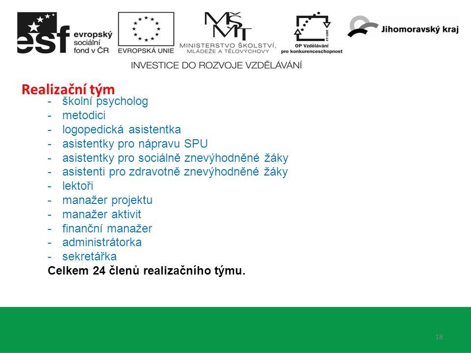 18 Realizační tým -školní psycholog -metodici -logopedická asistentka -asistentky pro nápravu SPU -asistentky pro sociálně znevýhodněné žáky -asistent