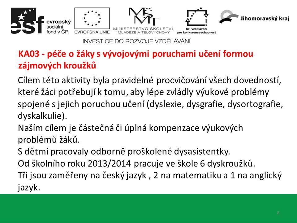 8 Cílem této aktivity byla pravidelné procvičování všech dovedností, které žáci potřebují k tomu, aby lépe zvládly výukové problémy spojené s jejich poruchou učení (dyslexie, dysgrafie, dysortografie, dyskalkulie).