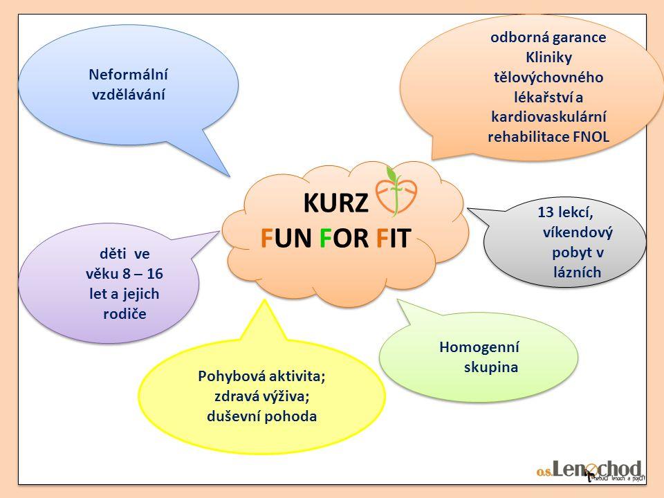 http://www.detskele KURZ FUN FOR FIT Neformální vzdělávání děti ve věku 8 – 16 let a jejich rodiče Pohybová aktivita; zdravá výživa; duševní pohoda Ho