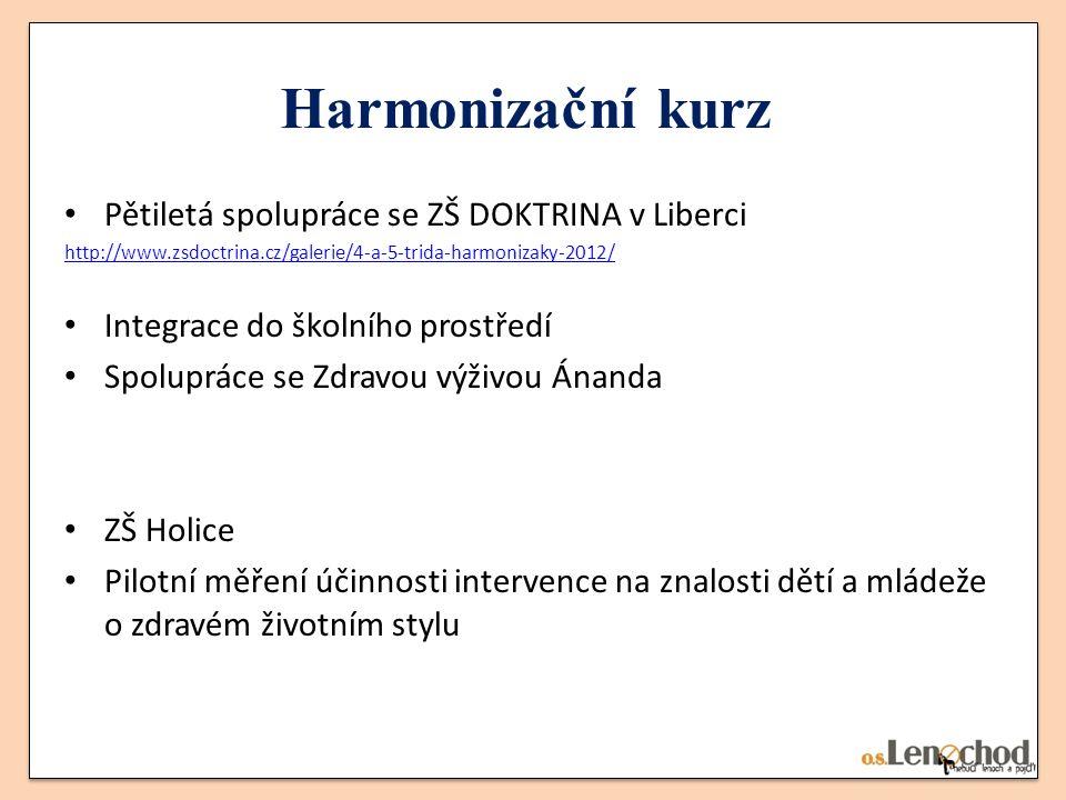 Pětiletá spolupráce se ZŠ DOKTRINA v Liberci http://www.zsdoctrina.cz/galerie/4-a-5-trida-harmonizaky-2012/ Integrace do školního prostředí Spolupráce