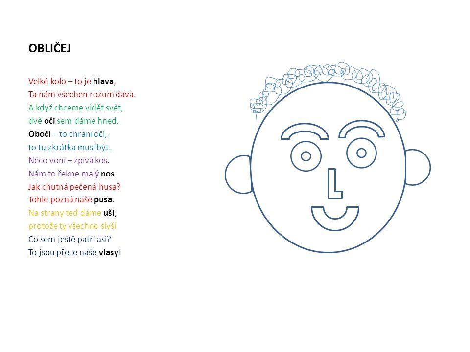 Anotace Žáci procvičují části obličeje. Úvodní list je určen pro opakování jednotlivých částí obličeje – žáci společně říkají básničku, ukazují obliče