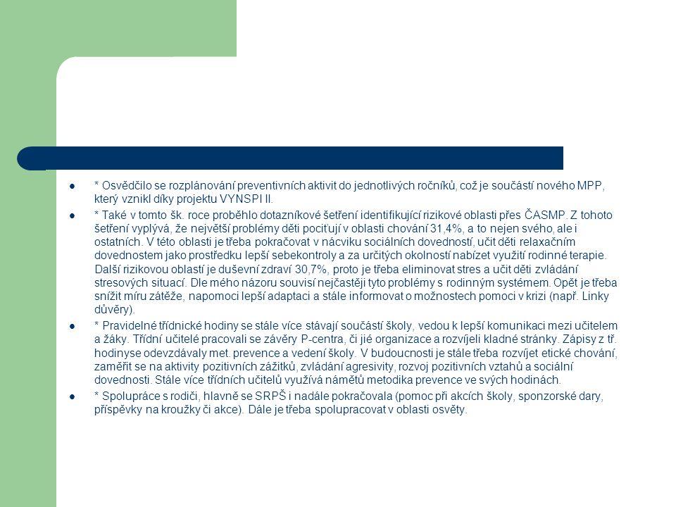 * Osvědčilo se rozplánování preventivních aktivit do jednotlivých ročníků, což je součástí nového MPP, který vznikl díky projektu VYNSPI II. * Také v