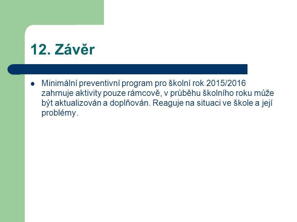 12. Závěr Minimální preventivní program pro školní rok 2015/2016 zahrnuje aktivity pouze rámcově, v průběhu školního roku může být aktualizován a dopl