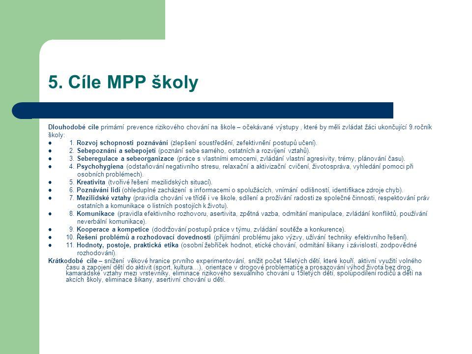 5. Cíle MPP školy Dlouhodobé cíle primární prevence rizikového chování na škole – očekávané výstupy, které by měli zvládat žáci ukončující 9.ročník šk