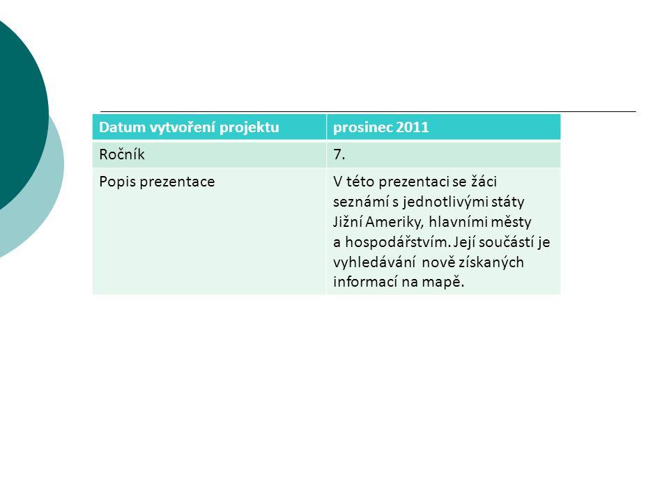 Datum vytvoření projektuprosinec 2011 Ročník7. Popis prezentaceV této prezentaci se žáci seznámí s jednotlivými státy Jižní Ameriky, hlavními městy a