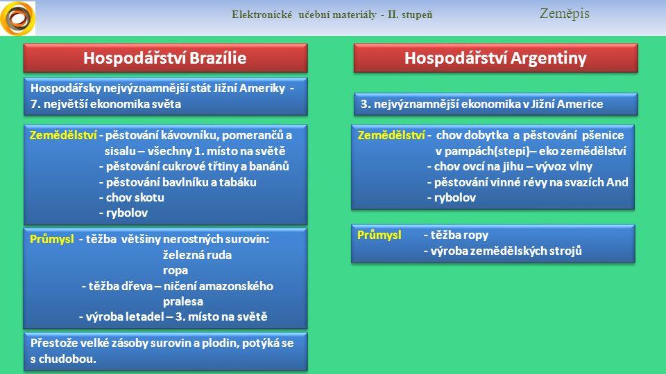 Elektronické učební materiály - II. stupeň Zeměpis