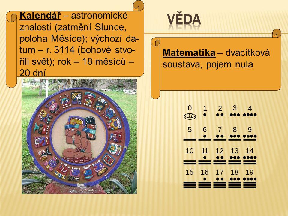 Matematika – dvacítková soustava, pojem nula Kalendář – astronomické znalosti (zatmění Slunce, poloha Měsíce); výchozí da- tum – r. 3114 (bohové stvo-