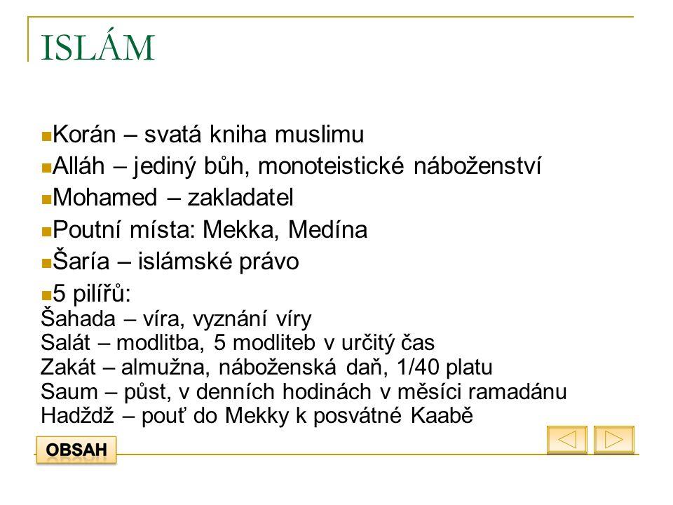 ISLÁM Korán – svatá kniha muslimu Alláh – jediný bůh, monoteistické náboženství Mohamed – zakladatel Poutní místa: Mekka, Medína Šaría – islámské právo 5 pilířů: Šahada – víra, vyznání víry Salát – modlitba, 5 modliteb v určitý čas Zakát – almužna, náboženská daň, 1/40 platu Saum – půst, v denních hodinách v měsíci ramadánu Hadždž – pouť do Mekky k posvátné Kaabě