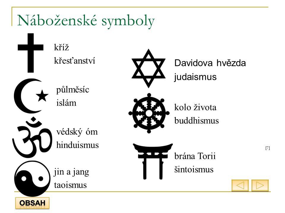 Náboženské symboly Davidova hvězda judaismus jin a jang taoismus kříž křesťanství půlměsíc islám védský óm hinduismus kolo života buddhismus brána Torii šintoismus [7][7]