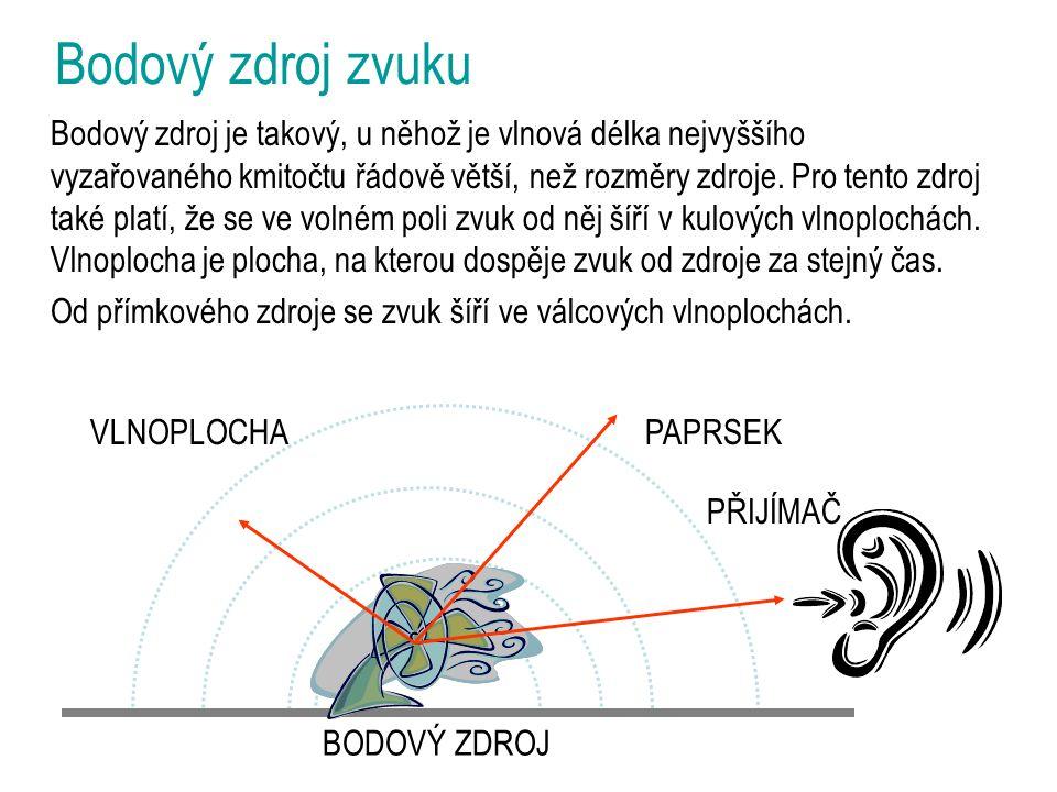 Bodový zdroj zvuku Bodový zdroj je takový, u něhož je vlnová délka nejvyššího vyzařovaného kmitočtu řádově větší, než rozměry zdroje.