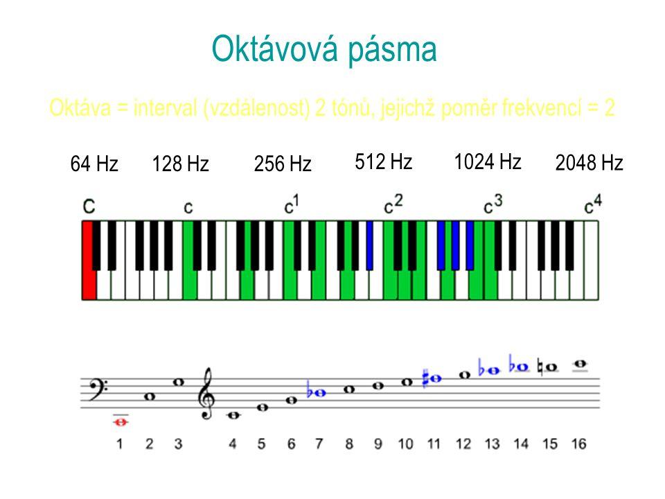 Oktávová pásma 64 Hz128 Hz 512 Hz 256 Hz 1024 Hz 2048 Hz Oktáva = interval (vzdálenost) 2 tónů, jejichž poměr frekvencí = 2