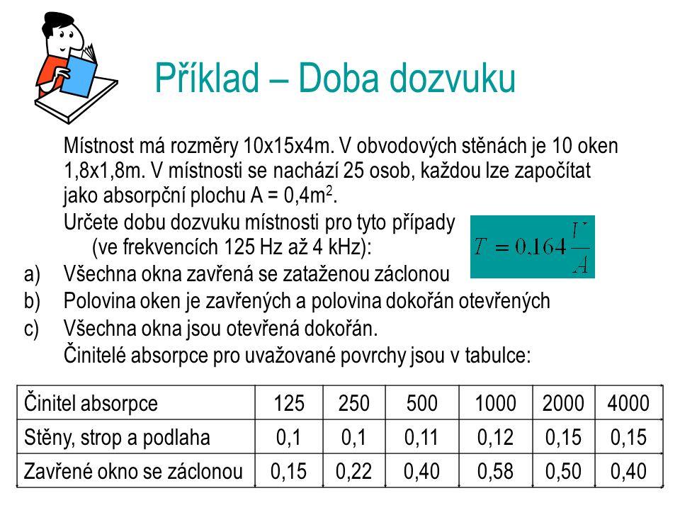 Příklad – Doba dozvuku Místnost má rozměry 10x15x4m.