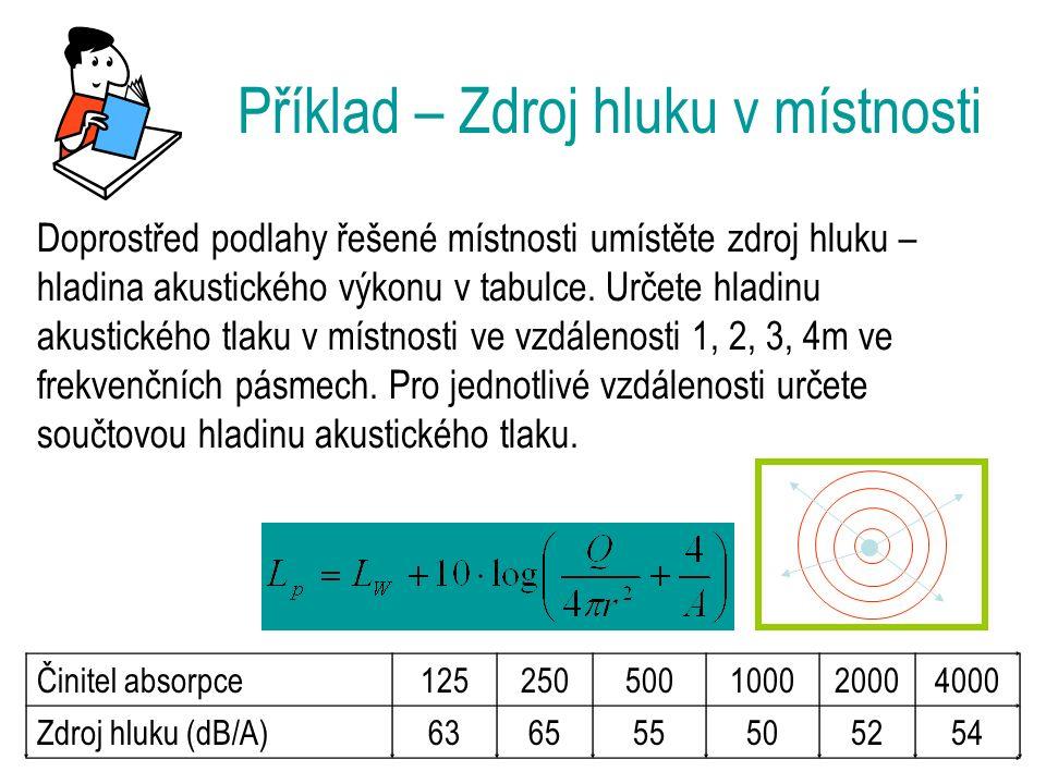 Příklad – Zdroj hluku v místnosti Činitel absorpce125250500100020004000 Zdroj hluku (dB/A)636555505254 Doprostřed podlahy řešené místnosti umístěte zdroj hluku – hladina akustického výkonu v tabulce.