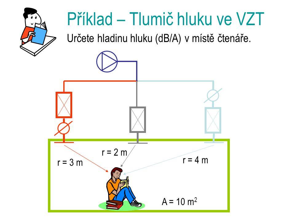 Příklad – Tlumič hluku ve VZT Určete hladinu hluku (dB/A) v místě čtenáře.