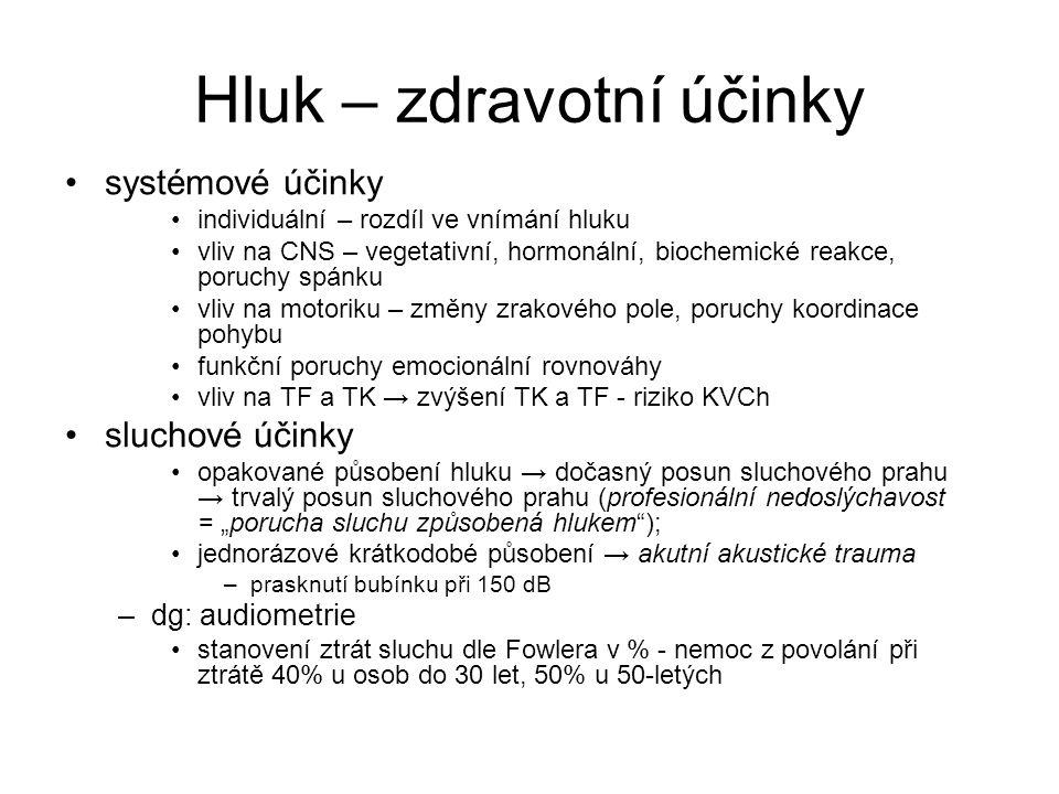 """Hluk – zdravotní účinky systémové účinky individuální – rozdíl ve vnímání hluku vliv na CNS – vegetativní, hormonální, biochemické reakce, poruchy spánku vliv na motoriku – změny zrakového pole, poruchy koordinace pohybu funkční poruchy emocionální rovnováhy vliv na TF a TK → zvýšení TK a TF - riziko KVCh sluchové účinky opakované působení hluku → dočasný posun sluchového prahu → trvalý posun sluchového prahu (profesionální nedoslýchavost = """"porucha sluchu způsobená hlukem ); jednorázové krátkodobé působení → akutní akustické trauma –prasknutí bubínku při 150 dB –dg: audiometrie stanovení ztrát sluchu dle Fowlera v % - nemoc z povolání při ztrátě 40% u osob do 30 let, 50% u 50-letých"""