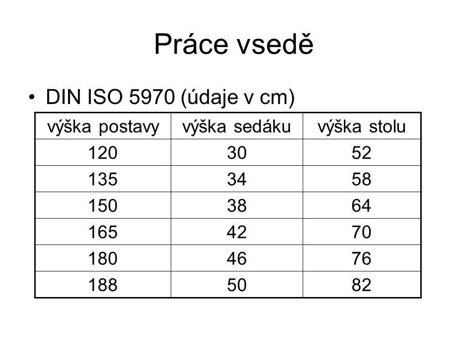 Práce vsedě DIN ISO 5970 (údaje v cm) výška postavyvýška sedákuvýška stolu 1203052 1353458 1503864 1654270 1804676 1885082