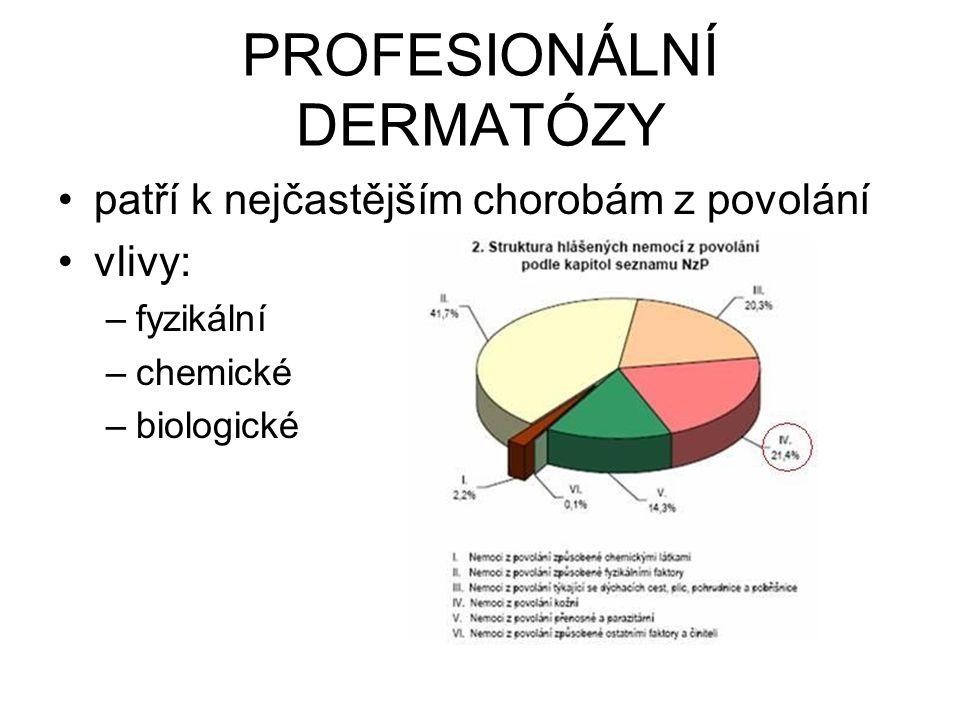 patří k nejčastějším chorobám z povolání vlivy: –fyzikální –chemické –biologické