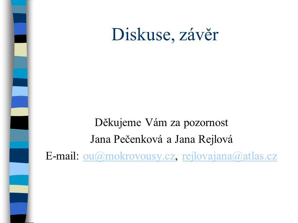 Diskuse, závěr Děkujeme Vám za pozornost Jana Pečenková a Jana Rejlová E-mail: ou@mokrovousy.cz, rejlovajana@atlas.czou@mokrovousy.czrejlovajana@atlas.cz