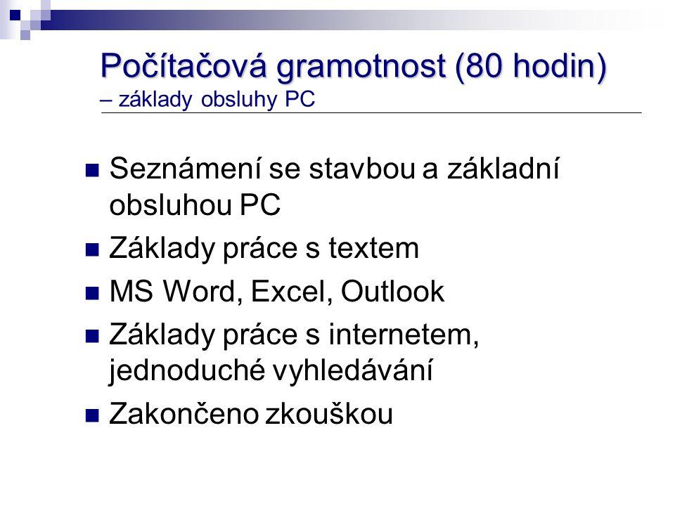 Kontakty PhDr.Šárka Kašpárková - Manažerka projektu tel.