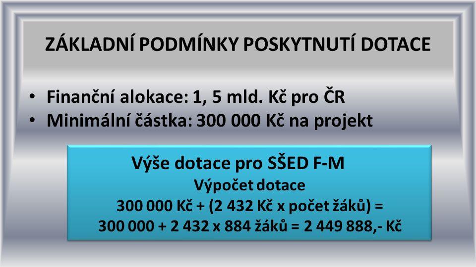 Finanční alokace: 1, 5 mld.