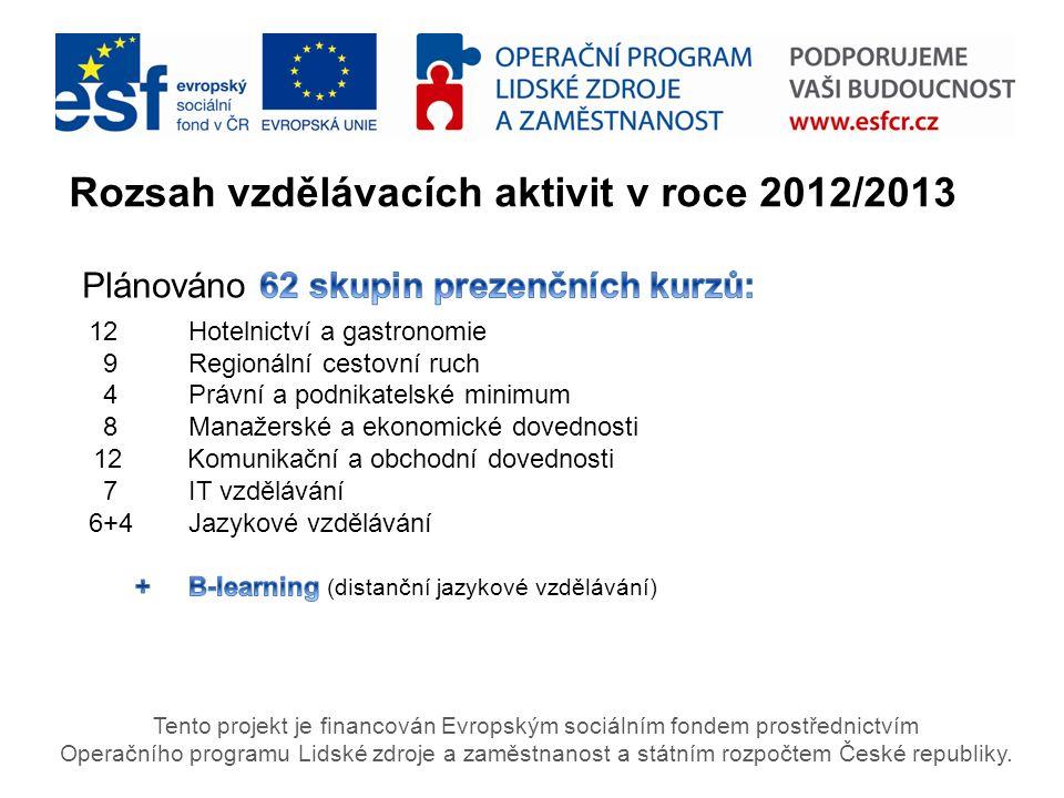 Rozsah vzdělávacích aktivit v roce 2012/2013