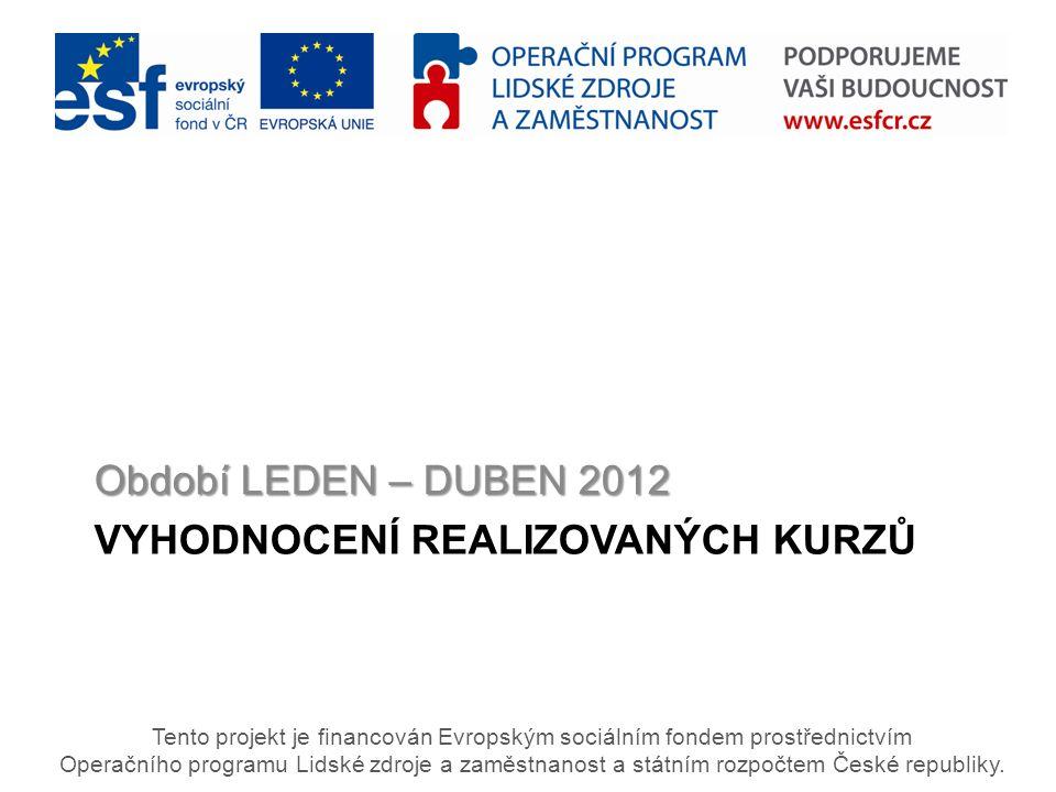 VYHODNOCENÍ REALIZOVANÝCH KURZŮ Období LEDEN – DUBEN 2012 Tento projekt je financován Evropským sociálním fondem prostřednictvím Operačního programu L